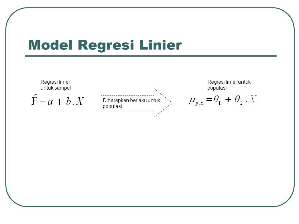 Model Regresi Linier Regresi linier untuk sampel