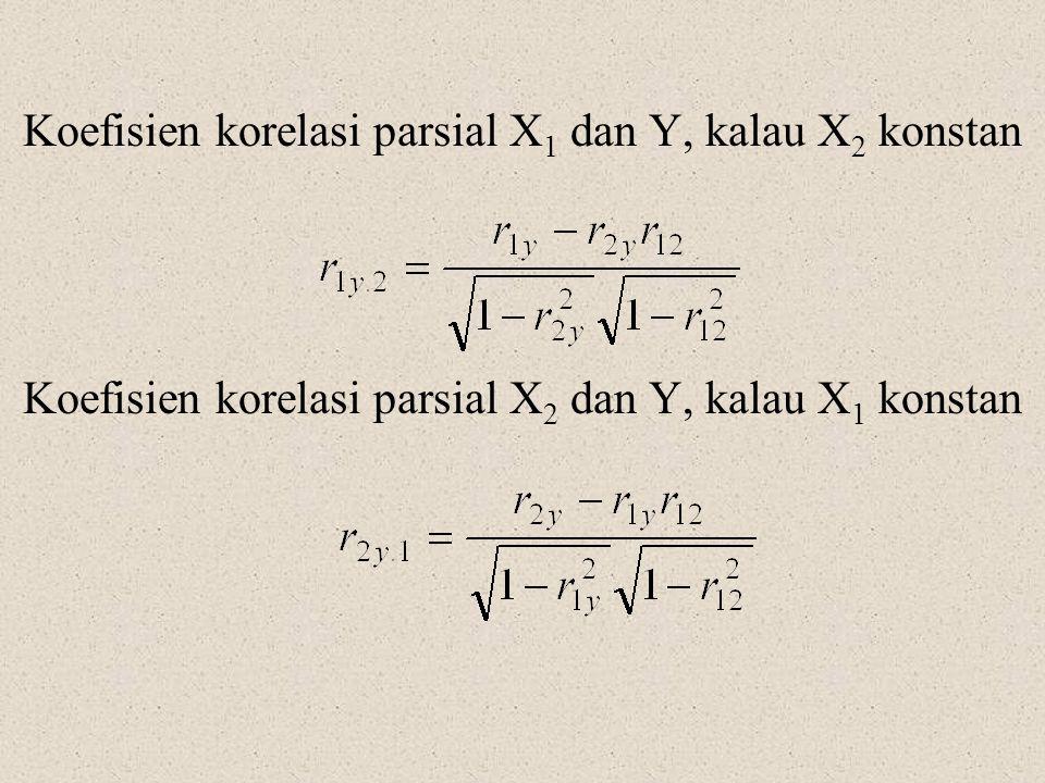 Koefisien korelasi parsial X1 dan Y, kalau X2 konstan