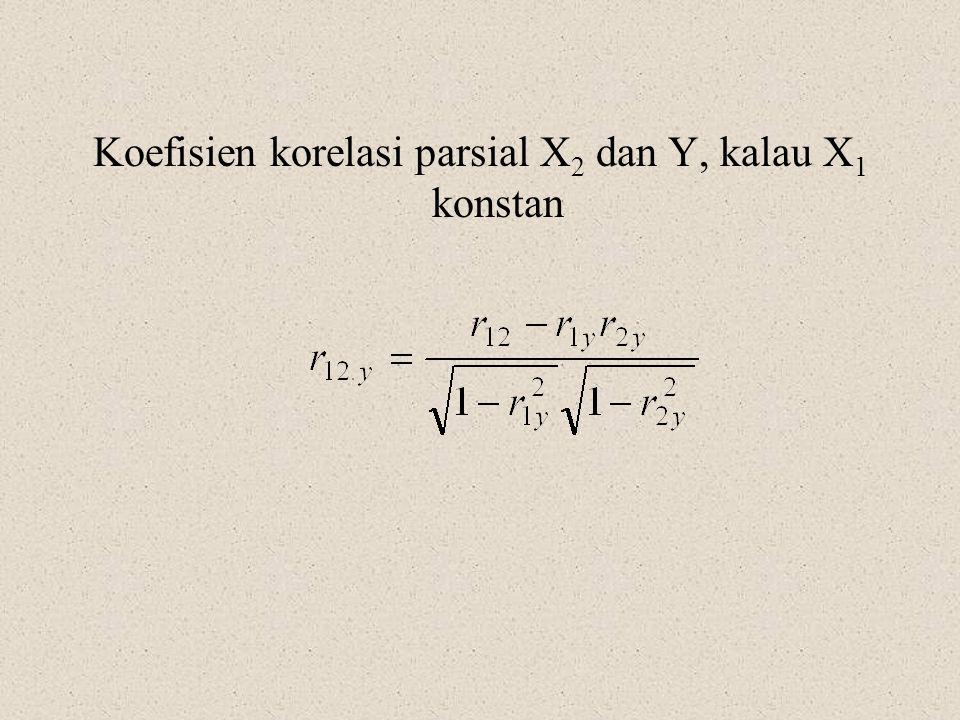 Koefisien korelasi parsial X2 dan Y, kalau X1 konstan
