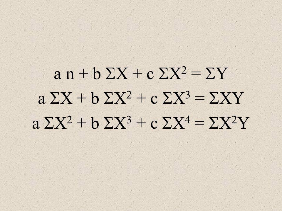 a n + b X + c X2 = Y a X + b X2 + c X3 = XY a X2 + b X3 + c X4 = X2Y