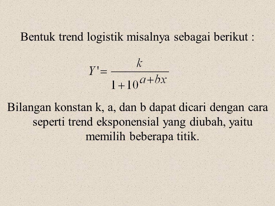 Bentuk trend logistik misalnya sebagai berikut :
