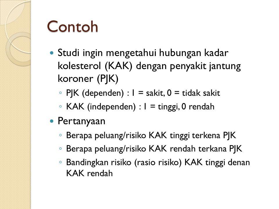 Contoh Studi ingin mengetahui hubungan kadar kolesterol (KAK) dengan penyakit jantung koroner (PJK)