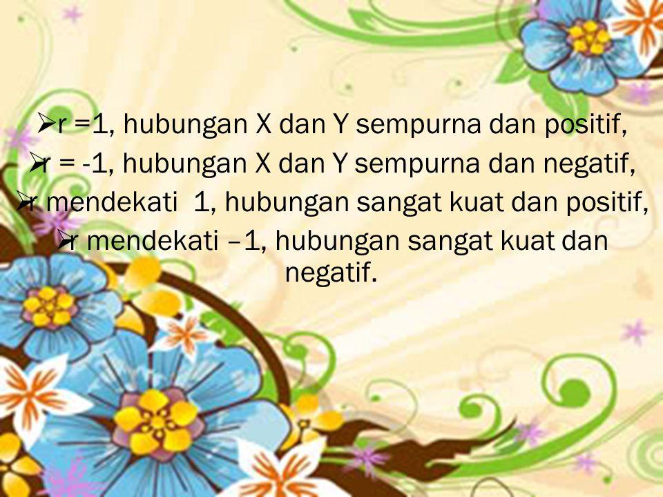 r =1, hubungan X dan Y sempurna dan positif,