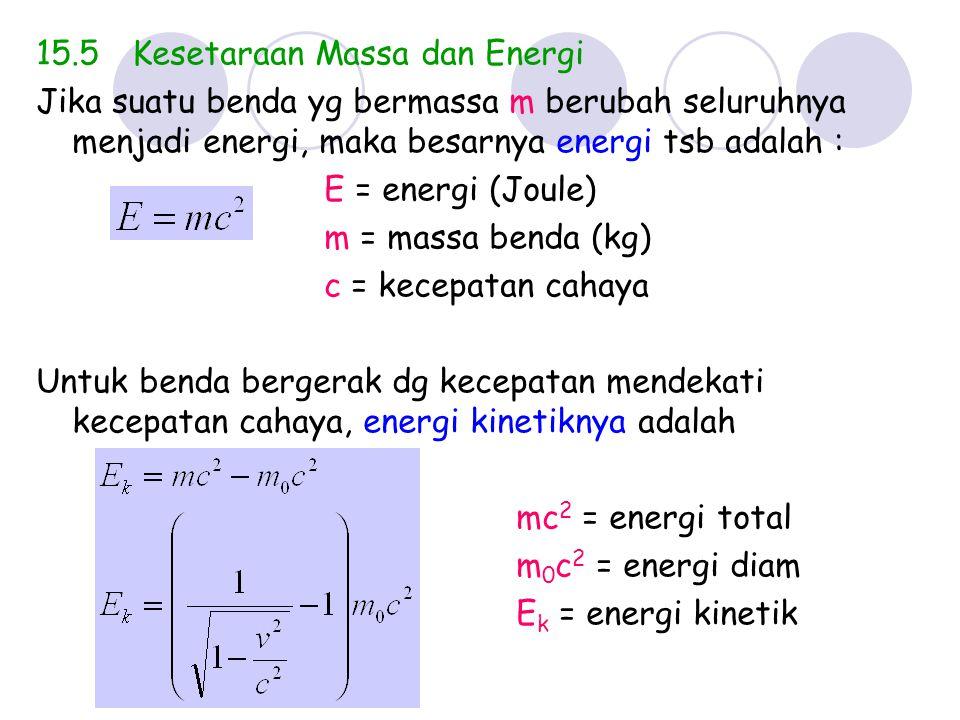 15.5 Kesetaraan Massa dan Energi