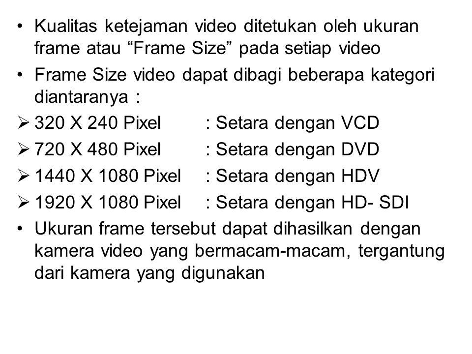 Kualitas ketejaman video ditetukan oleh ukuran frame atau Frame Size pada setiap video