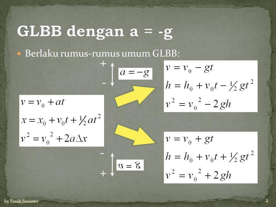 GLBB dengan a = -g + - - + Berlaku rumus-rumus umum GLBB: