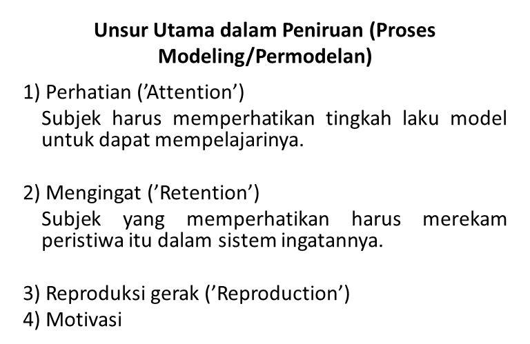Unsur Utama dalam Peniruan (Proses Modeling/Permodelan)