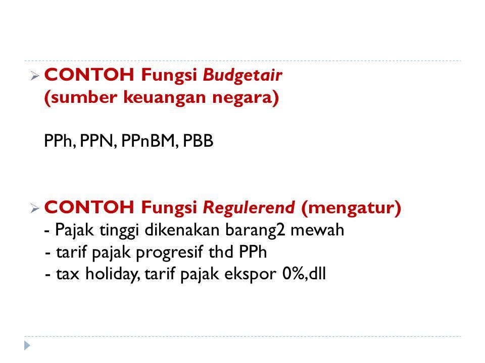 CONTOH Fungsi Budgetair