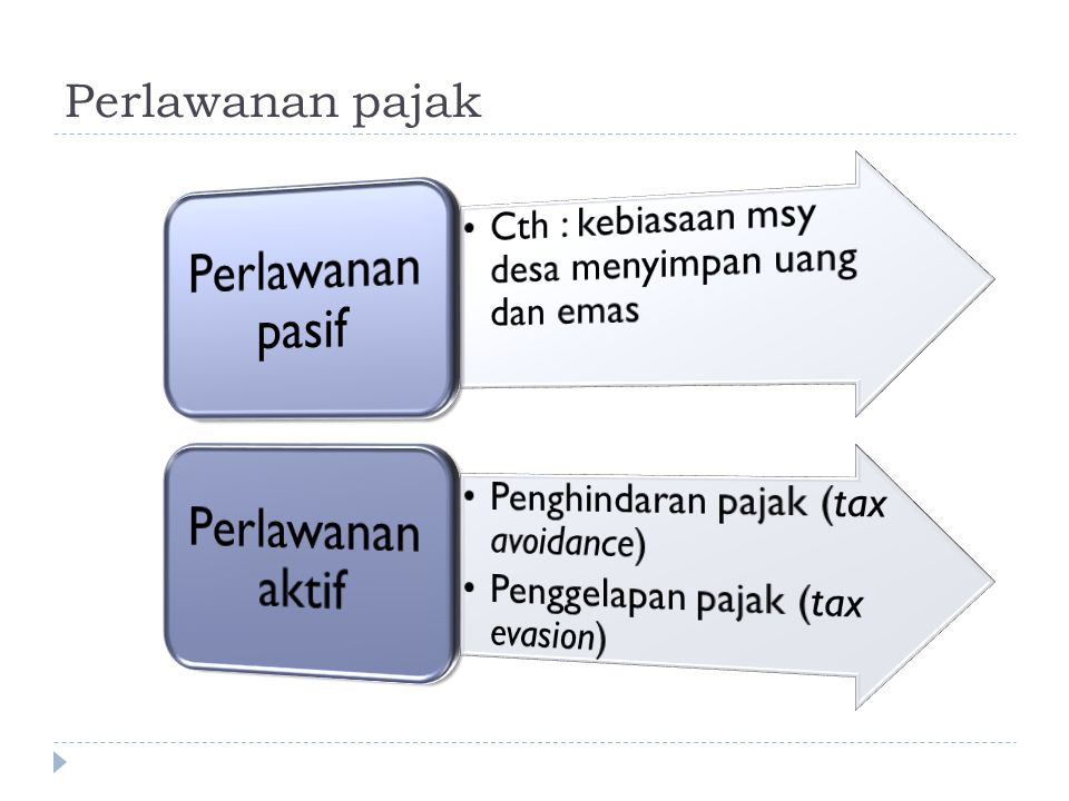 Perlawanan pajak Perlawanan pasif