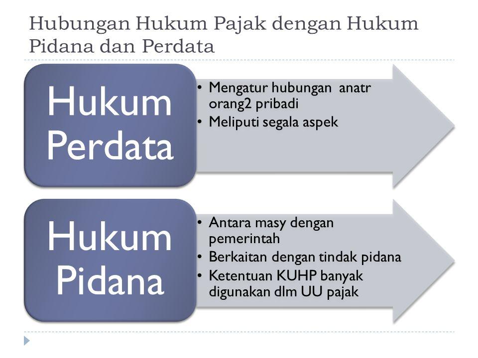 Hubungan Hukum Pajak dengan Hukum Pidana dan Perdata