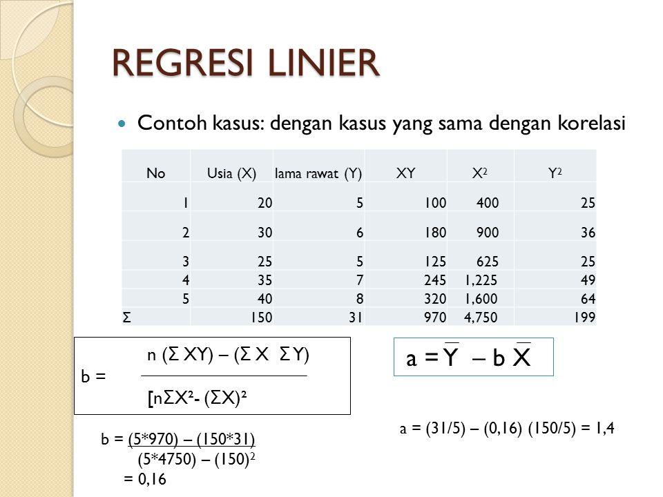 REGRESI LINIER Contoh kasus: dengan kasus yang sama dengan korelasi. No. Usia (X) lama rawat (Y)