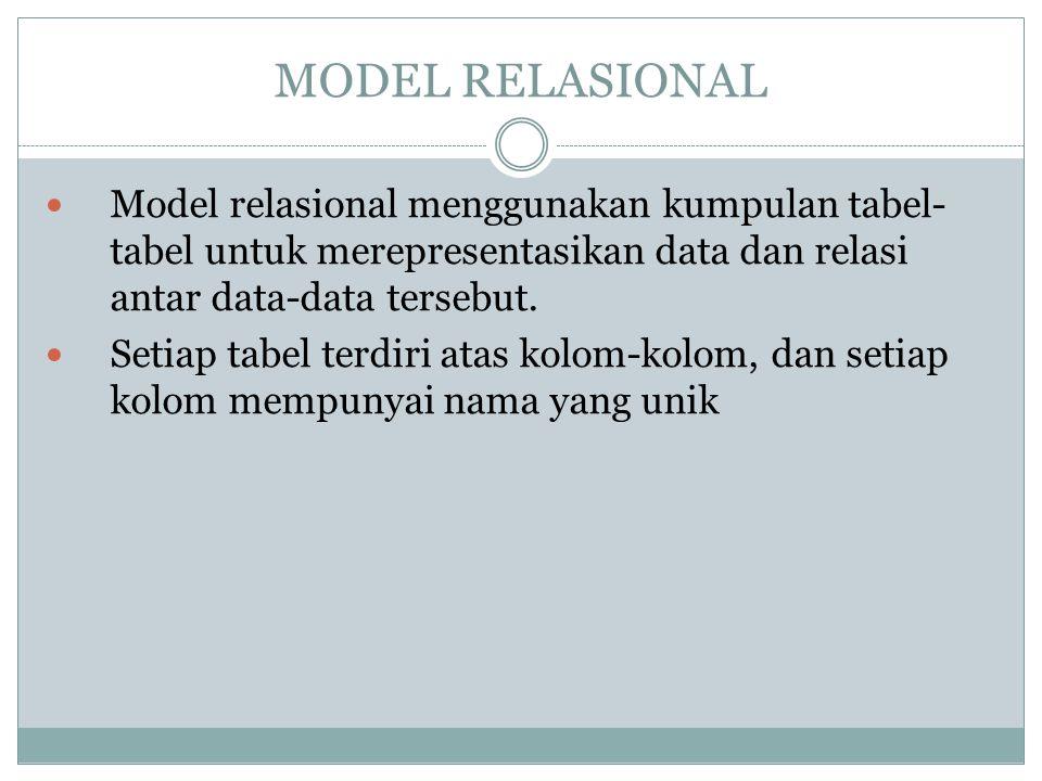 MODEL RELASIONAL Model relasional menggunakan kumpulan tabel-tabel untuk merepresentasikan data dan relasi antar data-data tersebut.
