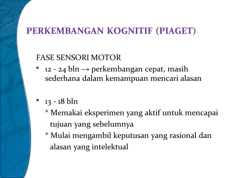 PERKEMBANGAN KOGNITIF (PIAGET)