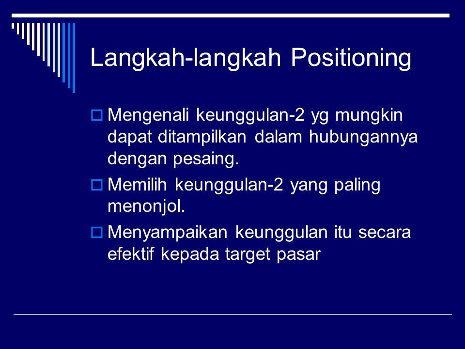 Langkah-langkah Positioning