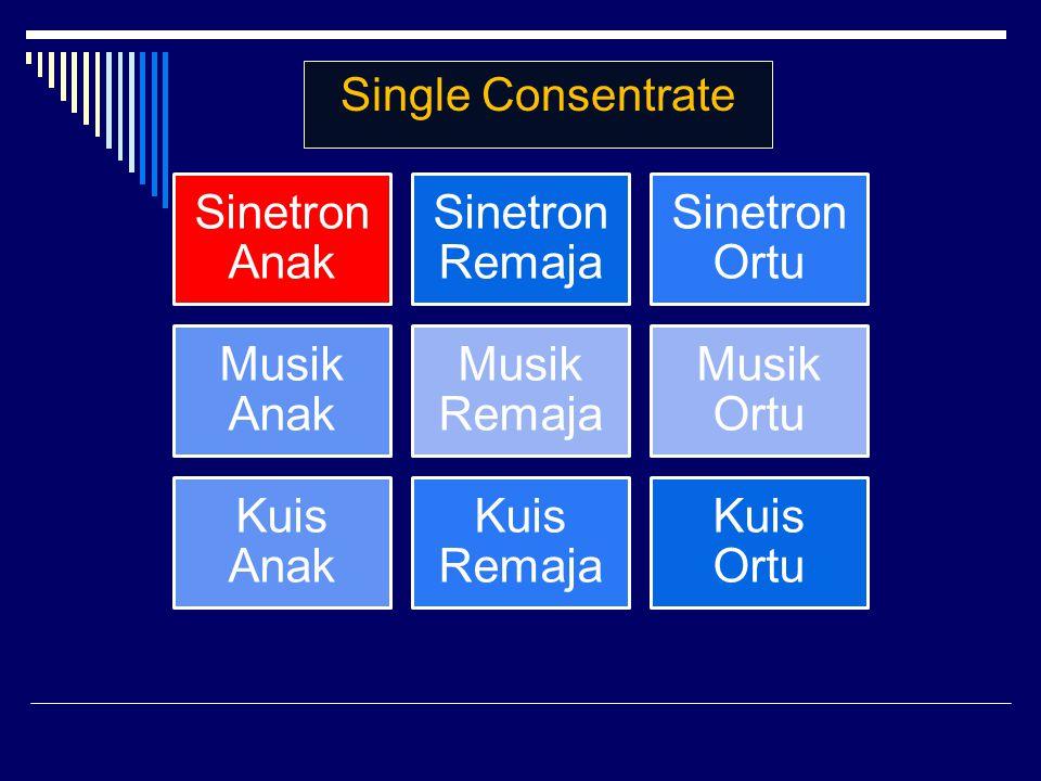 Single Consentrate Sinetron Anak Sinetron Remaja Sinetron Ortu