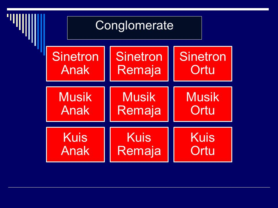 Conglomerate Sinetron Anak Sinetron Remaja Sinetron Ortu Musik Anak