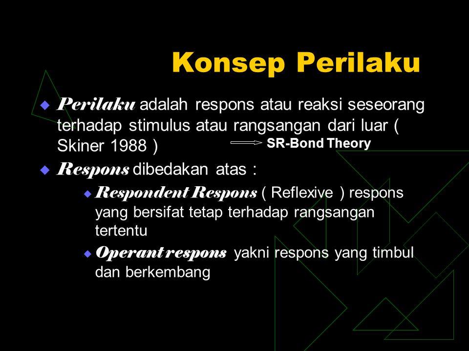 Konsep Perilaku Perilaku adalah respons atau reaksi seseorang terhadap stimulus atau rangsangan dari luar ( Skiner 1988 )