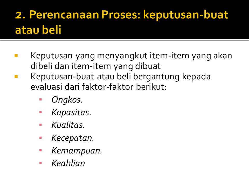 2. Perencanaan Proses: keputusan-buat atau beli