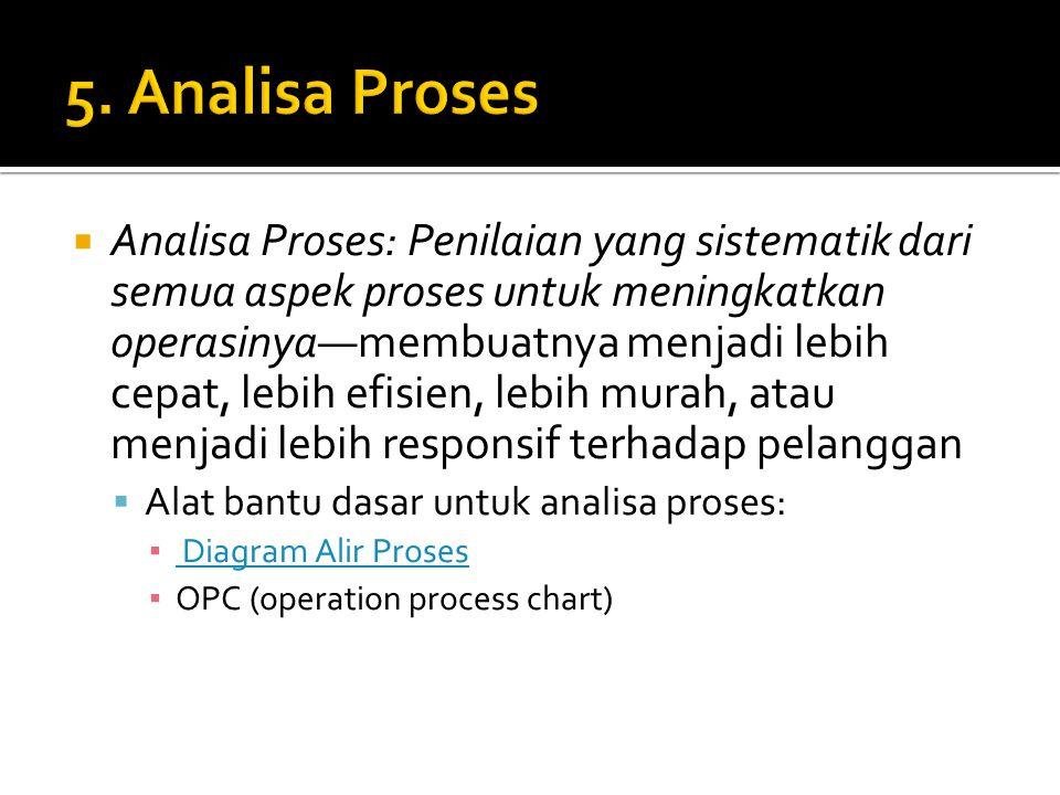 5. Analisa Proses