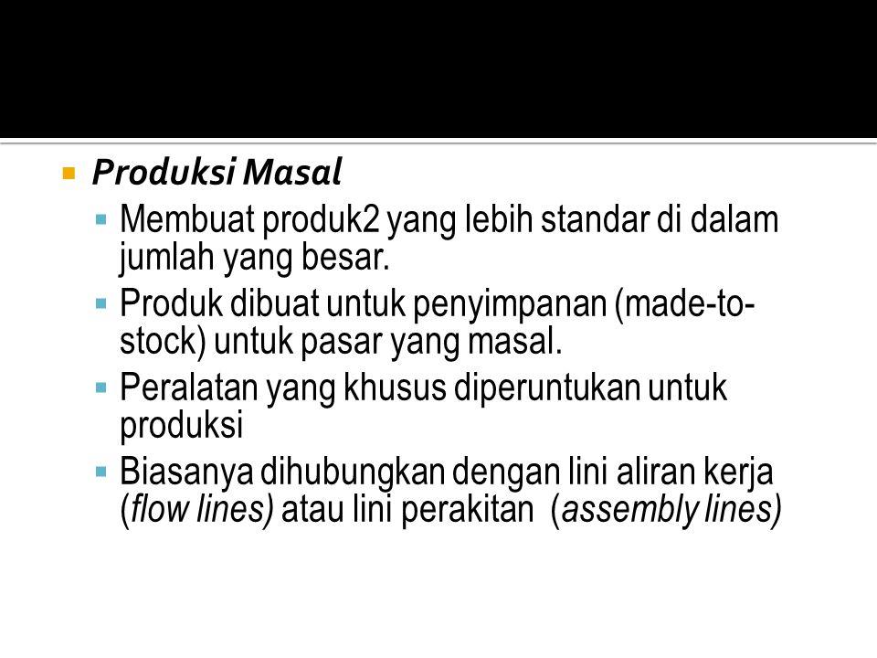 Produksi Masal Membuat produk2 yang lebih standar di dalam jumlah yang besar.