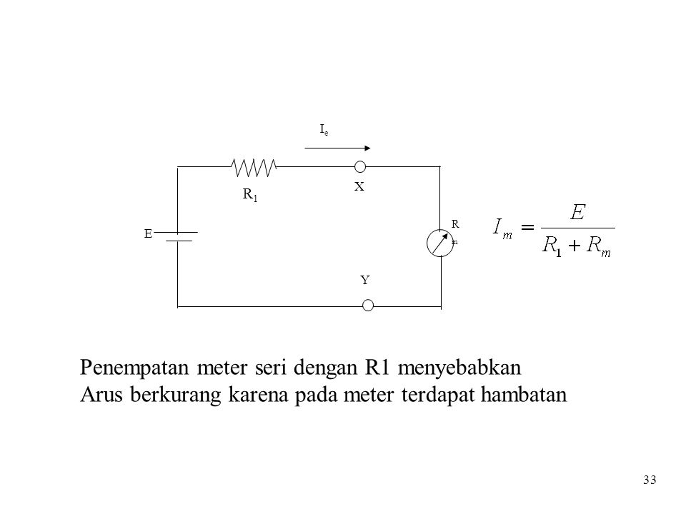 Penempatan meter seri dengan R1 menyebabkan