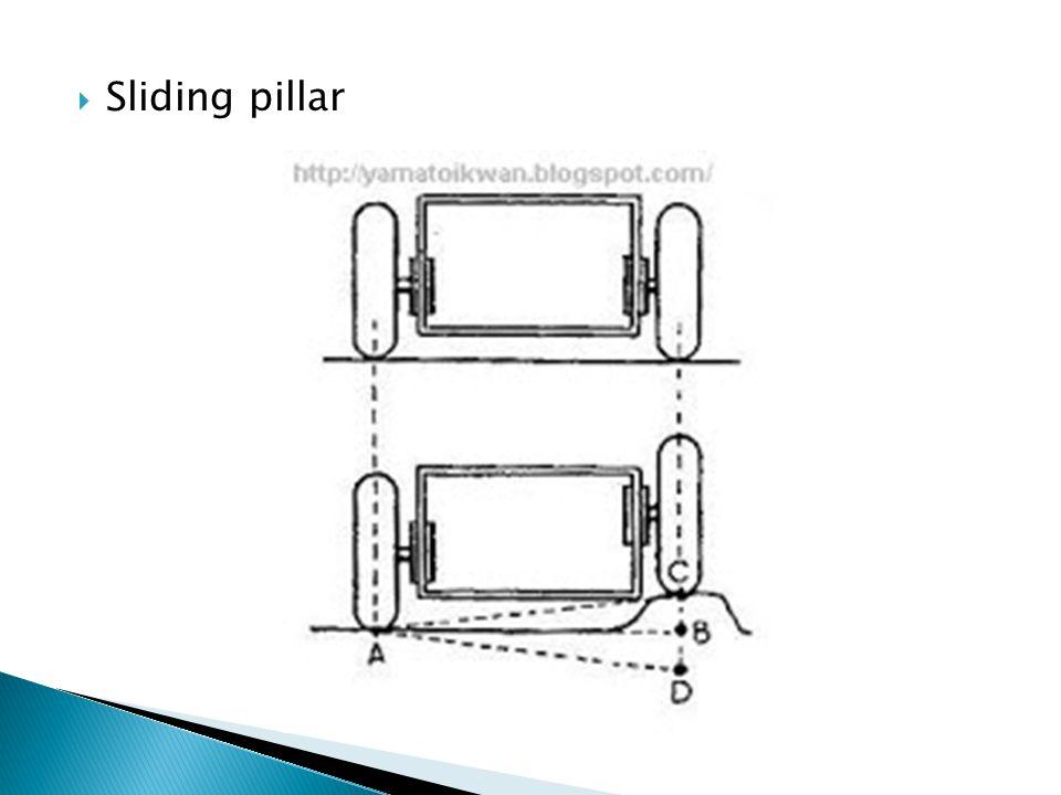 Sliding pillar