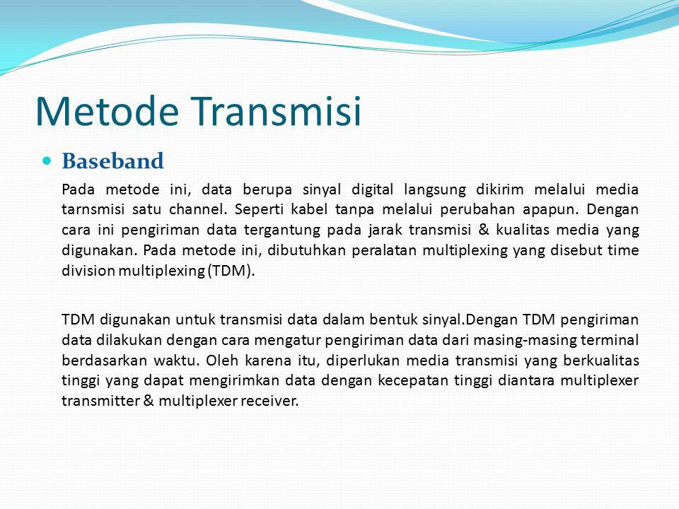 Metode Transmisi Baseband