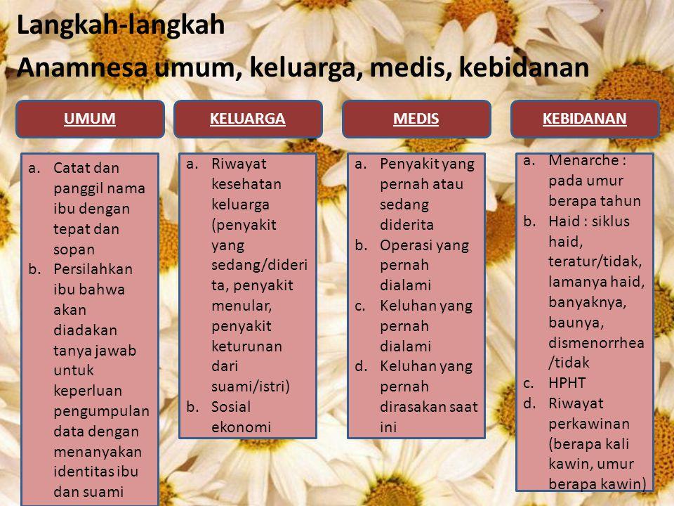 Langkah-langkah Anamnesa umum, keluarga, medis, kebidanan