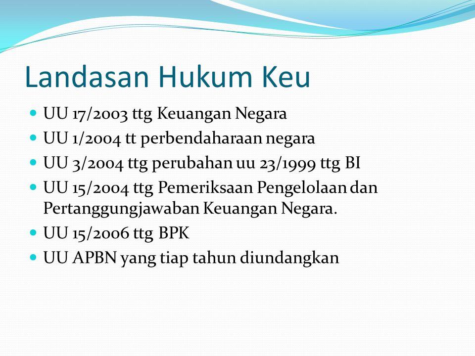 Landasan Hukum Keu UU 17/2003 ttg Keuangan Negara