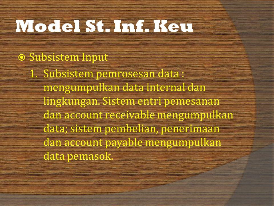 Model St. Inf. Keu Subsistem Input