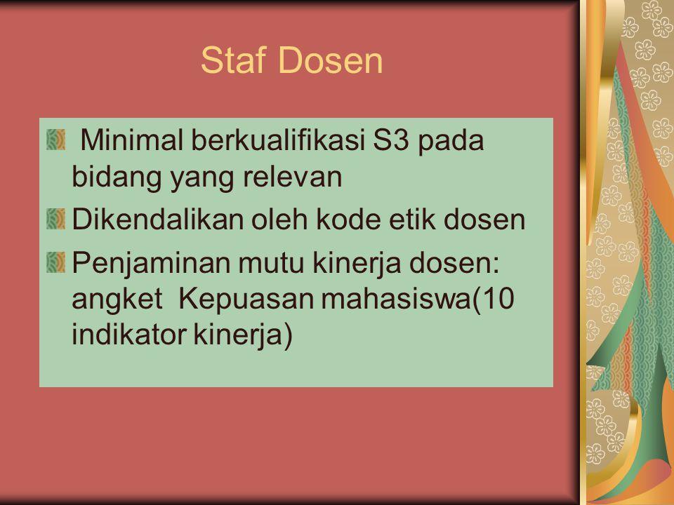 Staf Dosen Minimal berkualifikasi S3 pada bidang yang relevan