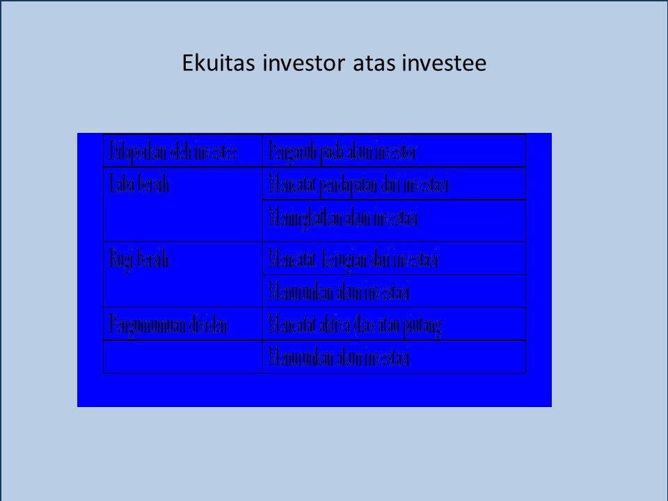 Ekuitas investor atas investee