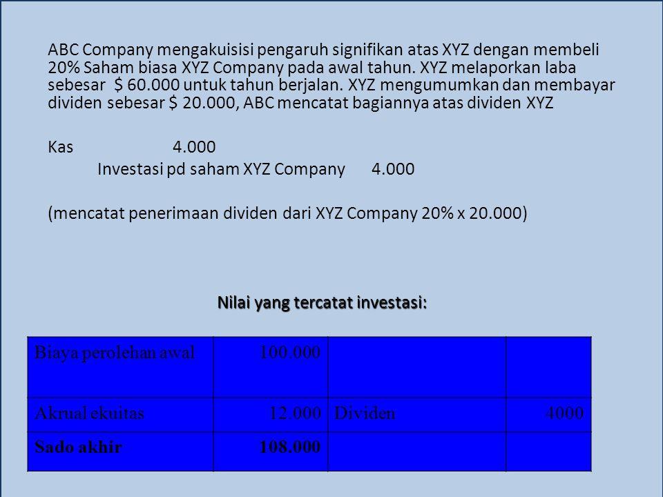 ABC Company mengakuisisi pengaruh signifikan atas XYZ dengan membeli 20% Saham biasa XYZ Company pada awal tahun. XYZ melaporkan laba sebesar $ 60.000 untuk tahun berjalan. XYZ mengumumkan dan membayar dividen sebesar $ 20.000, ABC mencatat bagiannya atas dividen XYZ
