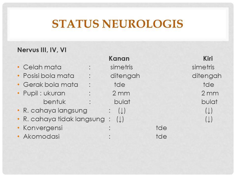 STATUS NEUROLOGIS Nervus III, IV, VI Kanan Kiri