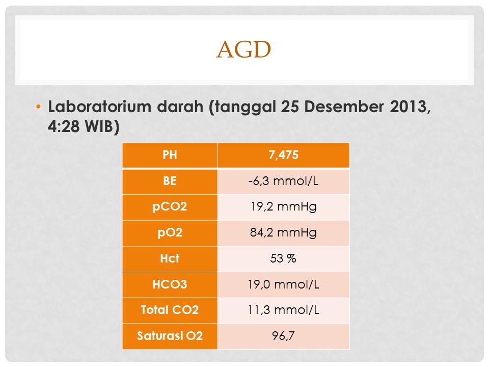 aGD Laboratorium darah (tanggal 25 Desember 2013, 4:28 WIB) PH 7,475