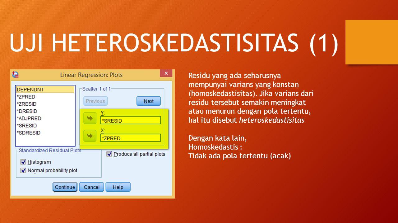 UJI HETEROSKEDASTISITAS (1)