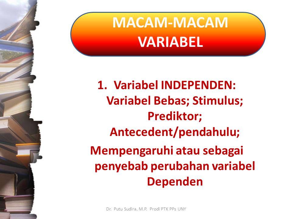 Mempengaruhi atau sebagai penyebab perubahan variabel Dependen