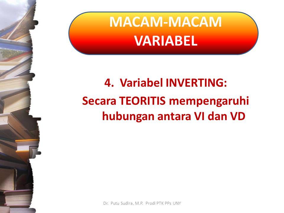 Secara TEORITIS mempengaruhi hubungan antara VI dan VD