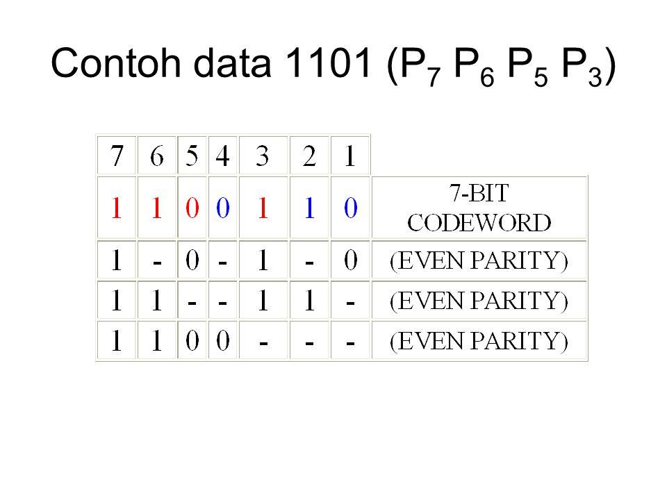 Contoh data 1101 (P7 P6 P5 P3)
