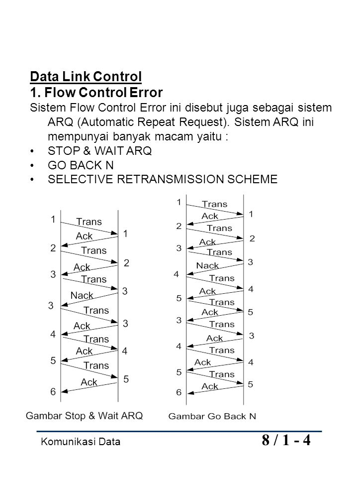 Data Link Control 1. Flow Control Error
