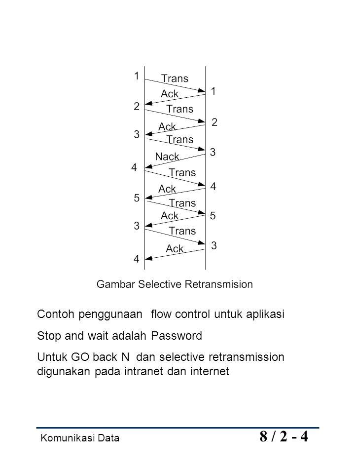 Contoh penggunaan flow control untuk aplikasi