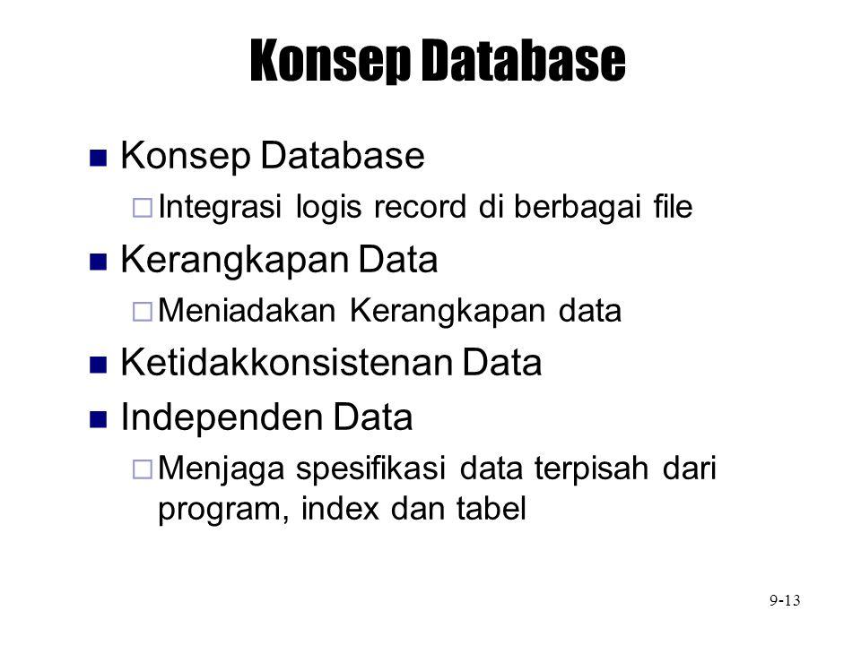 Konsep Database Konsep Database Kerangkapan Data