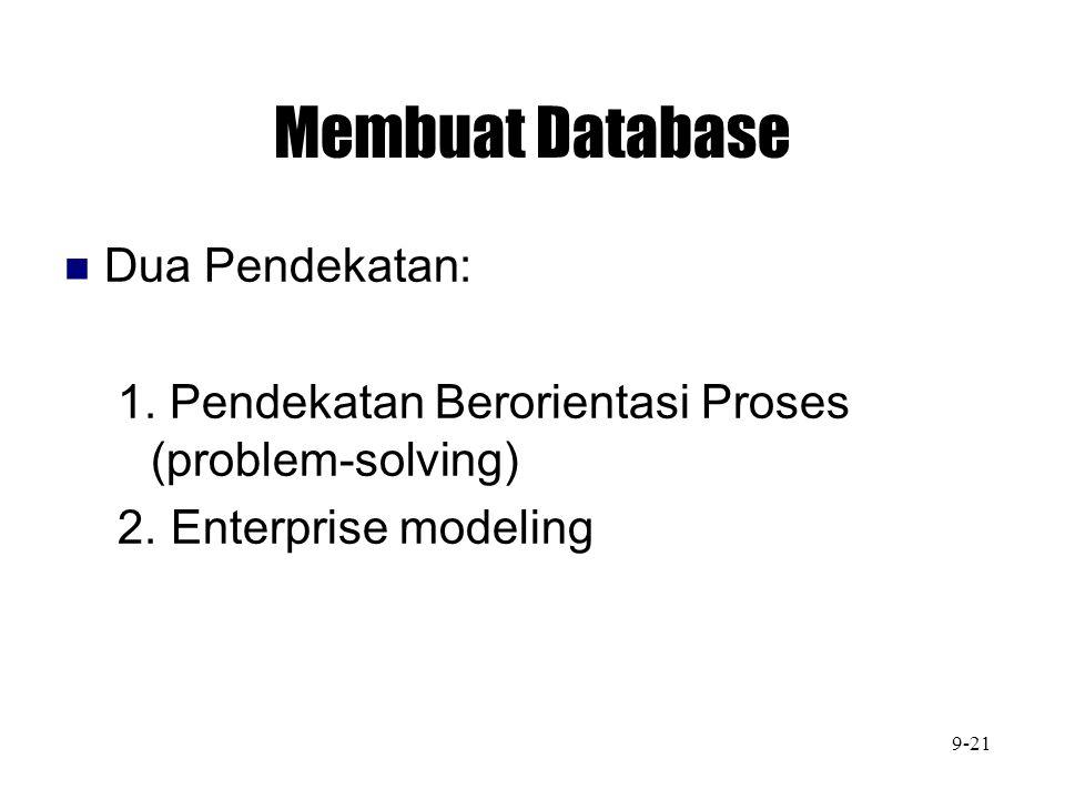 Membuat Database Dua Pendekatan: