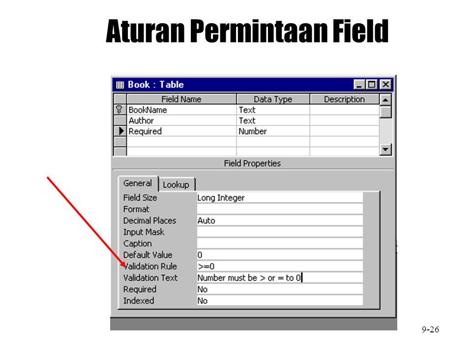 Aturan Permintaan Field