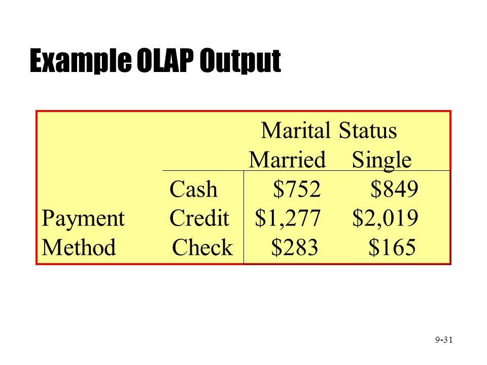 Example OLAP Output Marital Status Married Single Cash $752 $849