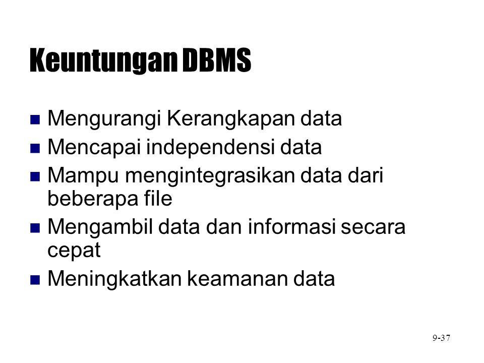 Keuntungan DBMS Mengurangi Kerangkapan data Mencapai independensi data
