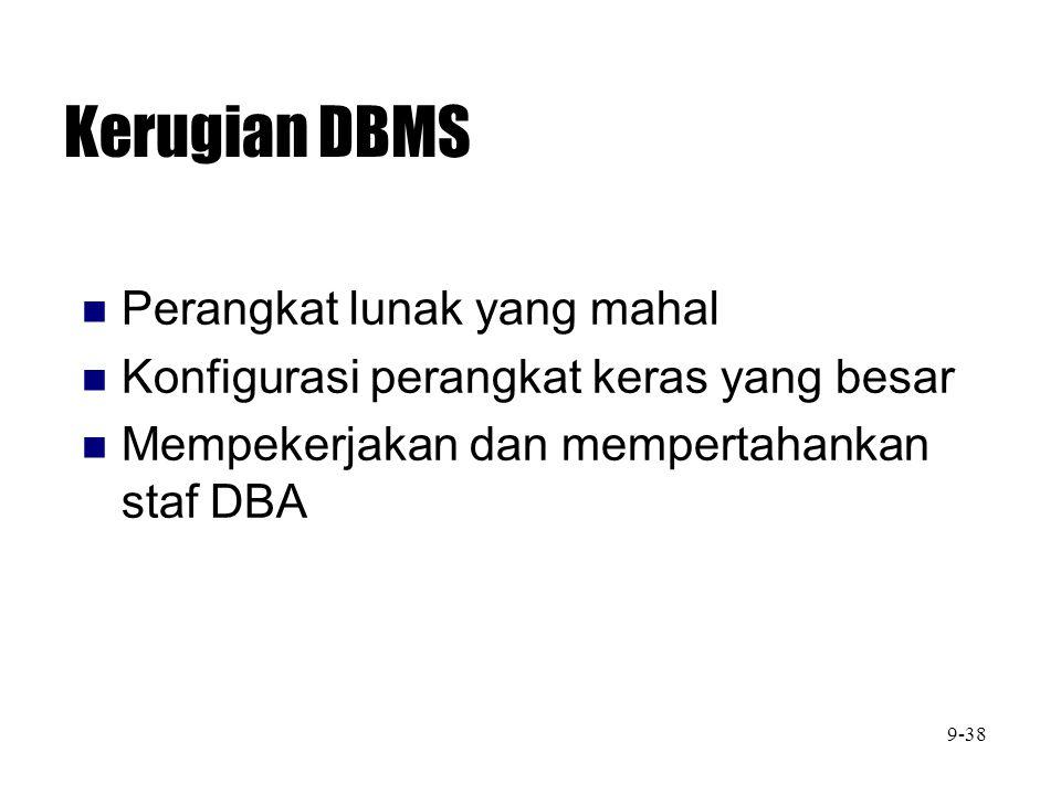 Kerugian DBMS Perangkat lunak yang mahal