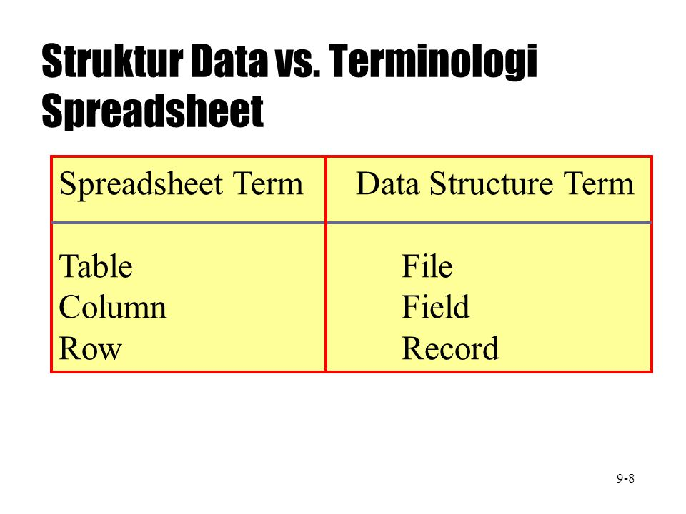 Struktur Data vs. Terminologi Spreadsheet