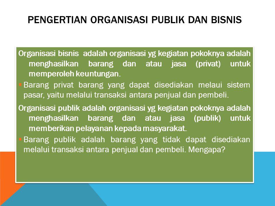 Pengertian Organisasi Publik dan Bisnis