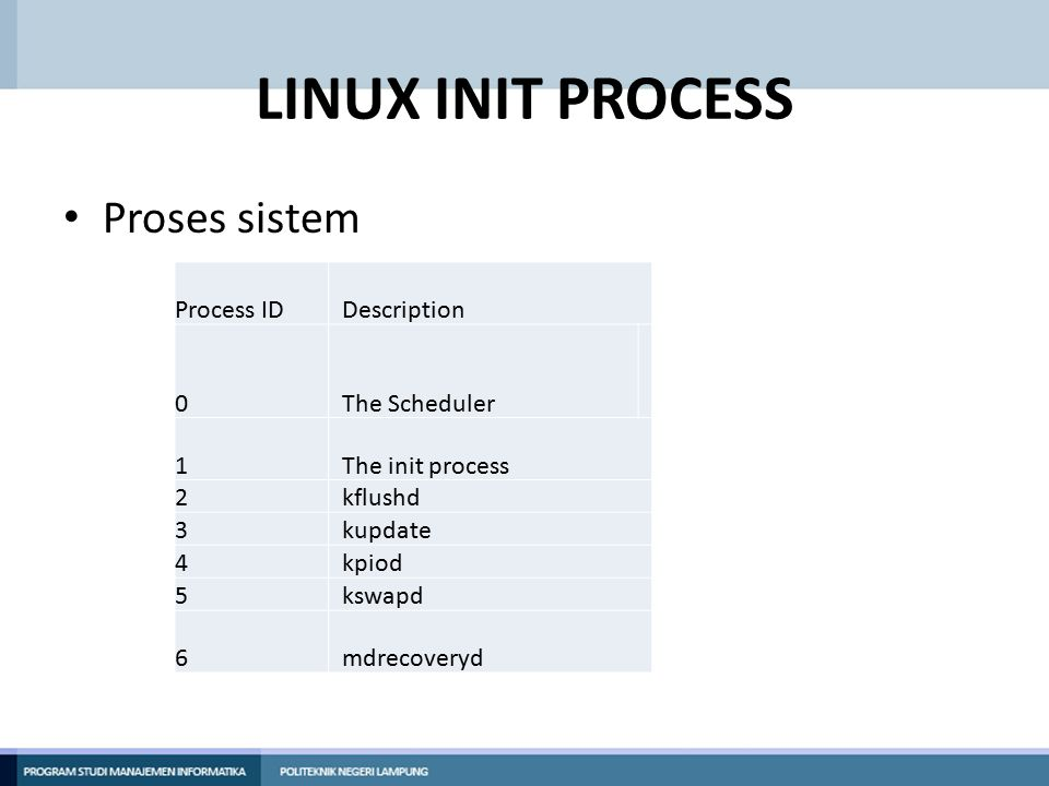 LINUX INIT PROCESS Proses sistem Process ID Description The Scheduler